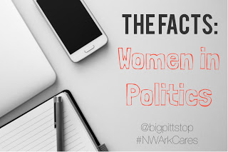 facts: Women in Politics/Leadership