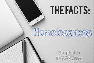 FACTS: Homelessness